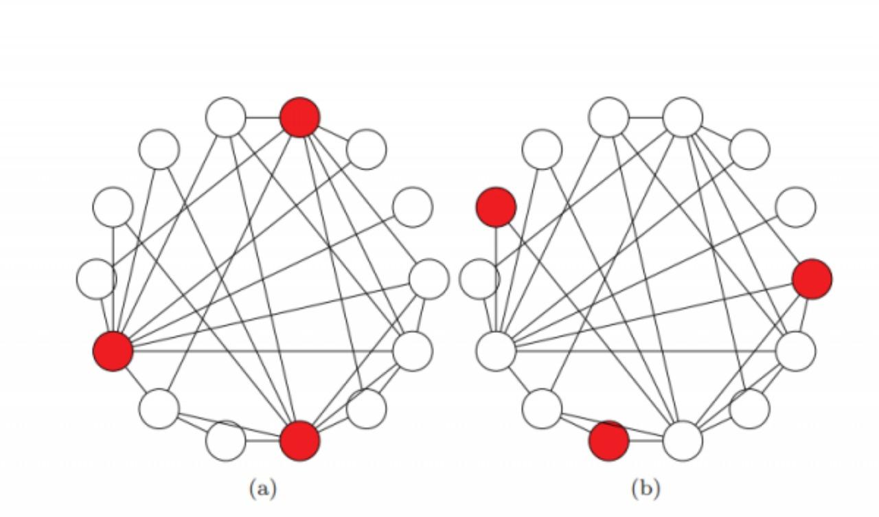sosyal ağ 02