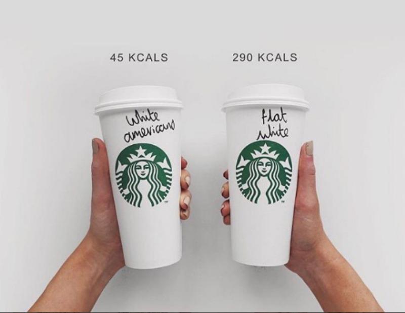 saglikli beslenme kalori hesabi starbucks