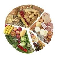 3 dengeli-beslenme-diyet (1)