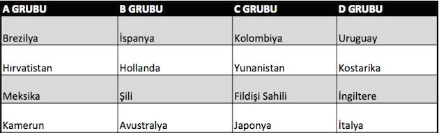Ekran Resmi 2014-06-10 16.24.23