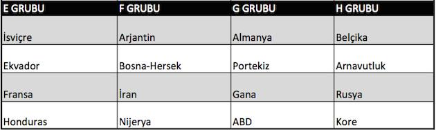 Ekran Resmi 2014-06-10 16.24.32