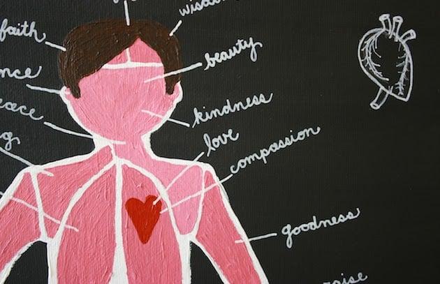 askın anatomisi