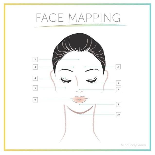 Yüz haritalama tekniğine göre cildiniz size ne anlatmak istiyor?