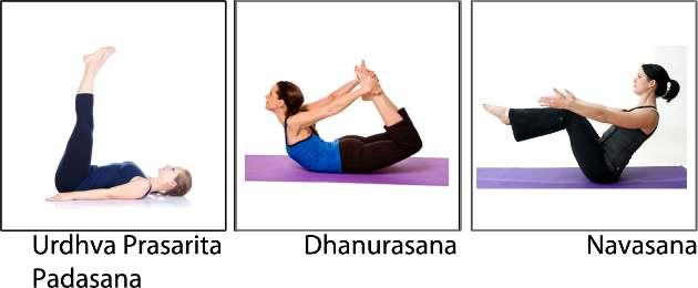 Çakralar | Renk, Aromaterapi ve Yoga Pozları ile Aktivasyon
