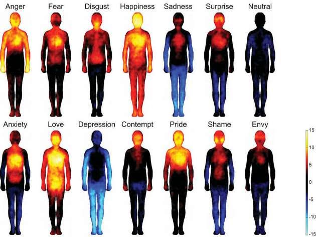 Duygularımız ve bedenimiz arasındaki ilişkiyi güçlendirmek için neler yapabiliriz?