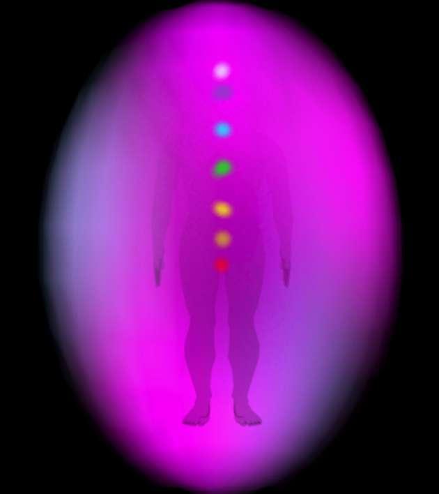 Bana auranın rengini söyle, sana kim olduğunu söyleyeyim